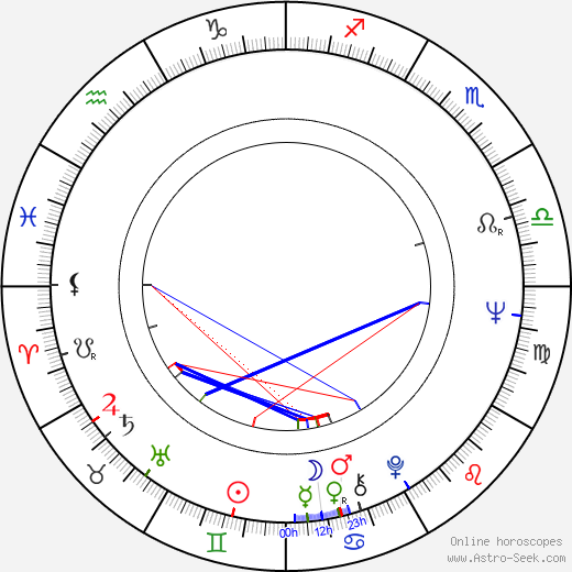 Don Peake astro natal birth chart, Don Peake horoscope, astrology