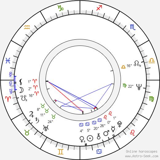 Ivan Krystev birth chart, biography, wikipedia 2020, 2021