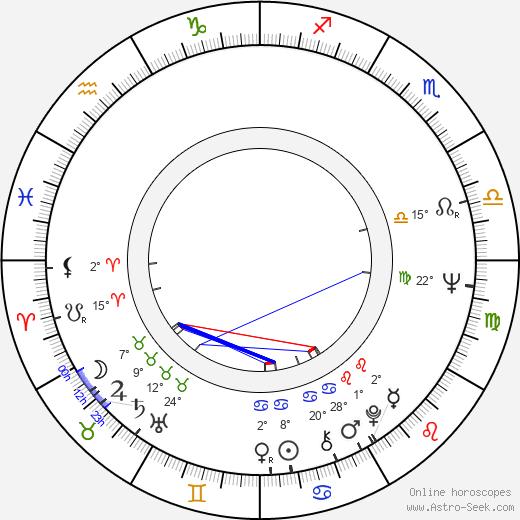 Kari Aronpuro birth chart, biography, wikipedia 2018, 2019