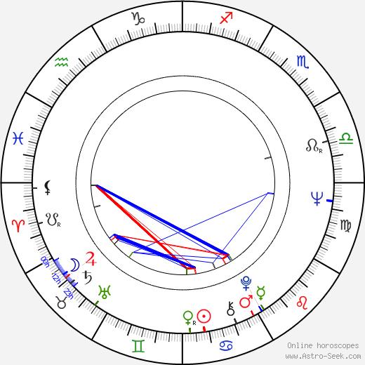 Kari Aronpuro astro natal birth chart, Kari Aronpuro horoscope, astrology