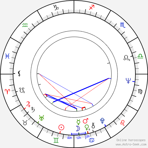 Lambert Hamel astro natal birth chart, Lambert Hamel horoscope, astrology