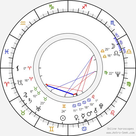 Liubomiras Lauciavicius birth chart, biography, wikipedia 2020, 2021