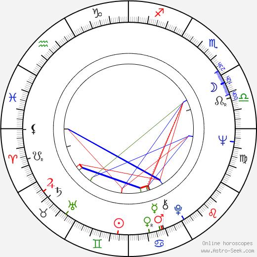 Liubomiras Lauciavicius birth chart, Liubomiras Lauciavicius astro natal horoscope, astrology