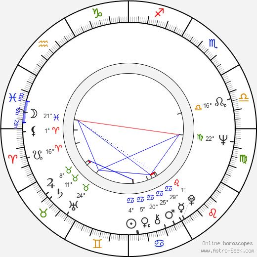 Luis Valdez birth chart, biography, wikipedia 2020, 2021
