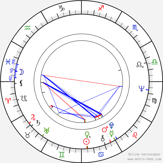 Luis Valdez birth chart, Luis Valdez astro natal horoscope, astrology