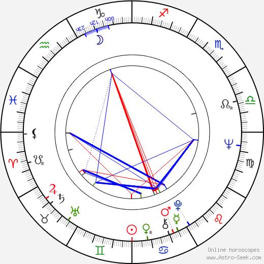 Mariette Hartley astro natal birth chart, Mariette Hartley horoscope, astrology