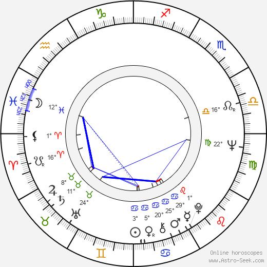 Mary Beth Peil birth chart, biography, wikipedia 2019, 2020