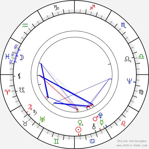 Mary Beth Peil astro natal birth chart, Mary Beth Peil horoscope, astrology