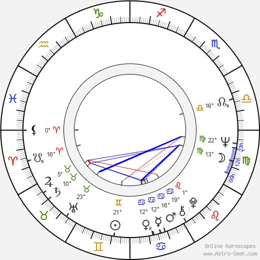 Nuria Carresi birth chart, biography, wikipedia 2020, 2021