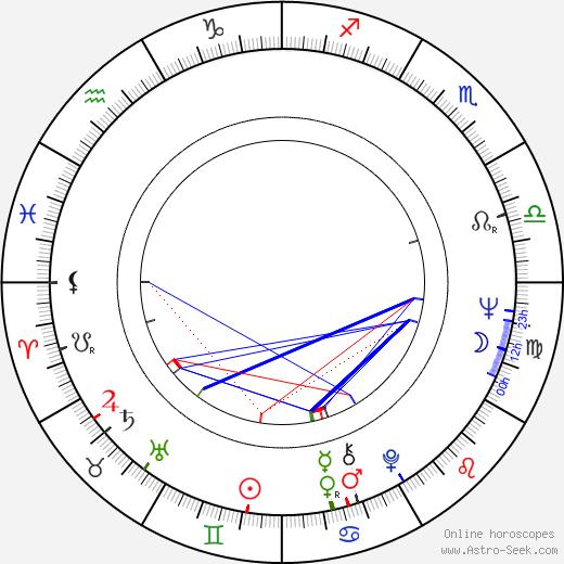 Nuria Carresi birth chart, Nuria Carresi astro natal horoscope, astrology