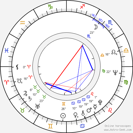 Peter Orthofer birth chart, biography, wikipedia 2020, 2021
