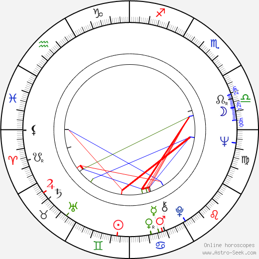 Philippe Fourastié astro natal birth chart, Philippe Fourastié horoscope, astrology