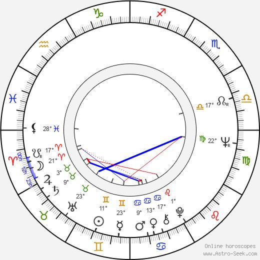 Rene Auberjonois birth chart, biography, wikipedia 2019, 2020