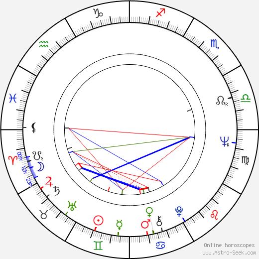 Rene Auberjonois astro natal birth chart, Rene Auberjonois horoscope, astrology
