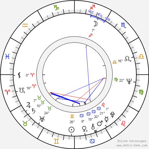 Romano Scavolini birth chart, biography, wikipedia 2020, 2021