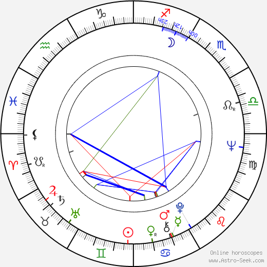 Romano Scavolini birth chart, Romano Scavolini astro natal horoscope, astrology