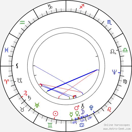 Zdeněk Flídr astro natal birth chart, Zdeněk Flídr horoscope, astrology