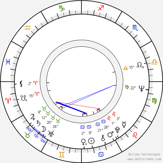 Alan Myerson birth chart, biography, wikipedia 2019, 2020