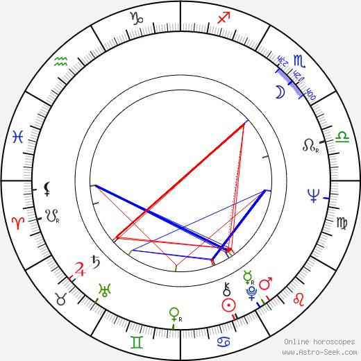 Ally Grehn tema natale, oroscopo, Ally Grehn oroscopi gratuiti, astrologia