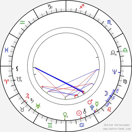 Amy Greenfield tema natale, oroscopo, Amy Greenfield oroscopi gratuiti, astrologia