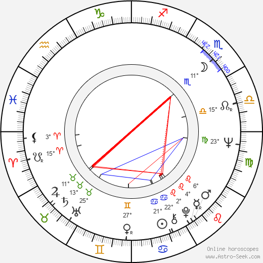 Brian Avery birth chart, biography, wikipedia 2018, 2019