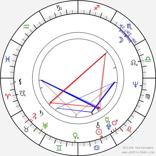 Brian Avery astro natal birth chart, Brian Avery horoscope, astrology