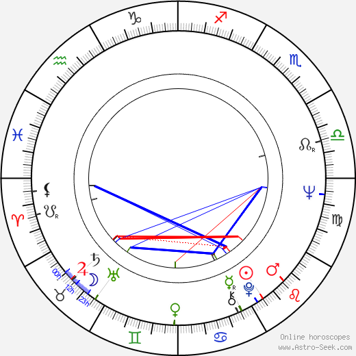 Brigit Forsyth birth chart, Brigit Forsyth astro natal horoscope, astrology