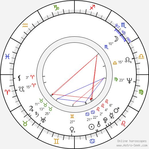 Jude Farese birth chart, biography, wikipedia 2020, 2021