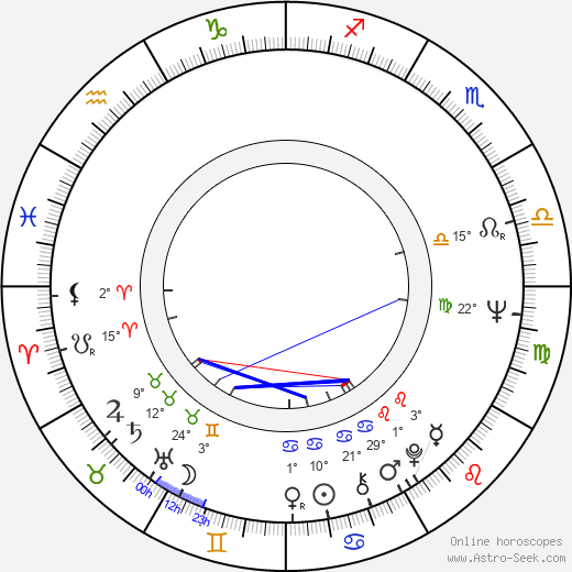 Kenneth Clarke birth chart, biography, wikipedia 2020, 2021