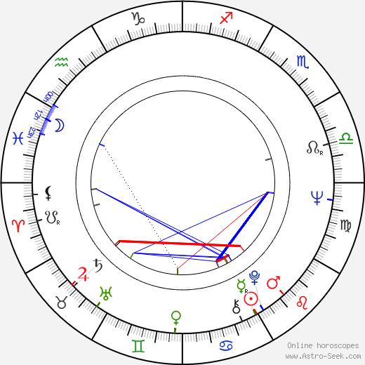 Kenny Endoso день рождения гороскоп, Kenny Endoso Натальная карта онлайн