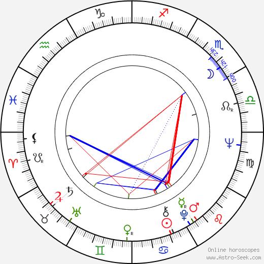 Патрик Стюарт Patrick Stewart день рождения гороскоп, Patrick Stewart Натальная карта онлайн