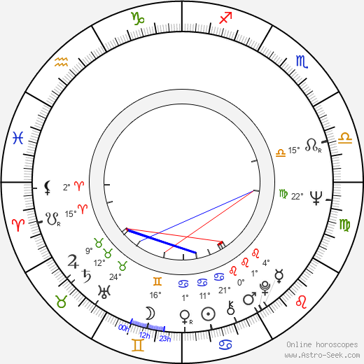Peer Raben birth chart, biography, wikipedia 2019, 2020