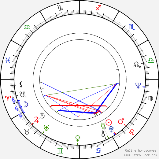 Peter Castellotti birth chart, Peter Castellotti astro natal horoscope, astrology