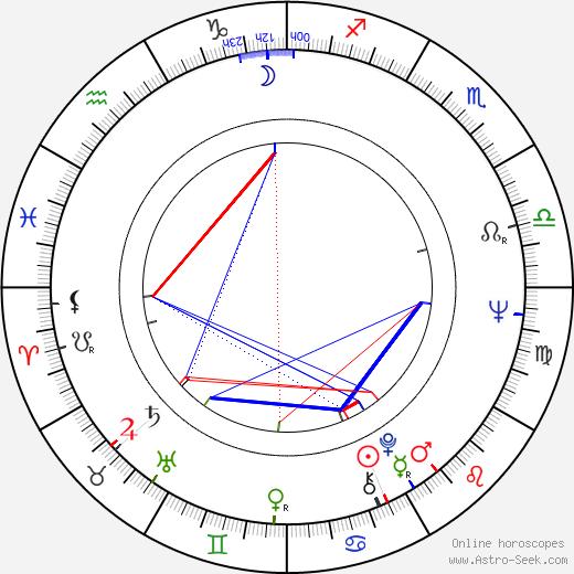 Phyllis Davis tema natale, oroscopo, Phyllis Davis oroscopi gratuiti, astrologia