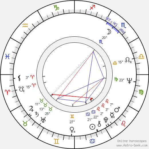 Renato Pozzetto birth chart, biography, wikipedia 2019, 2020