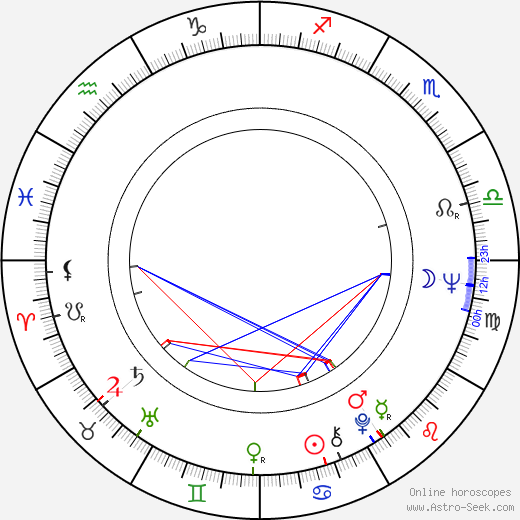 Ritva Mustonen tema natale, oroscopo, Ritva Mustonen oroscopi gratuiti, astrologia