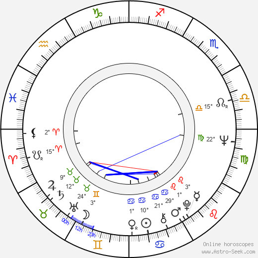 Robert Broberg birth chart, biography, wikipedia 2018, 2019