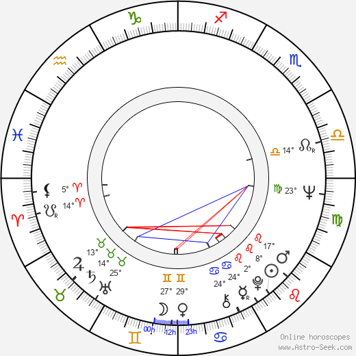 Stanley R. Jaffe birth chart, biography, wikipedia 2019, 2020