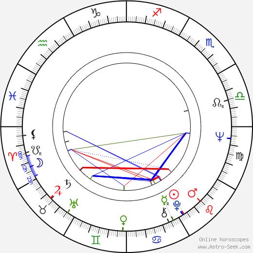 Tolis Voskopoulos tema natale, oroscopo, Tolis Voskopoulos oroscopi gratuiti, astrologia