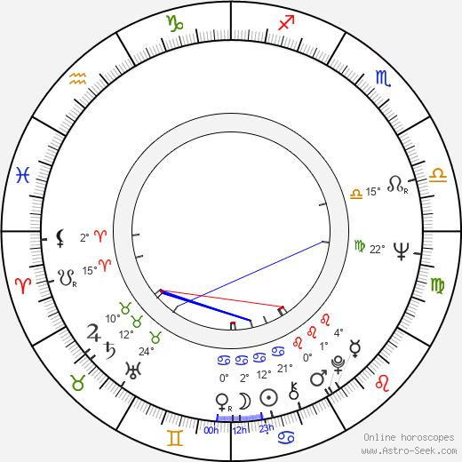Tony Tarantino birth chart, biography, wikipedia 2019, 2020