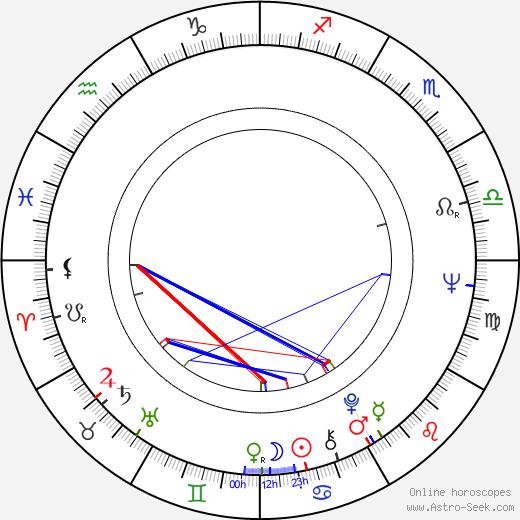 Tony Tarantino birth chart, Tony Tarantino astro natal horoscope, astrology
