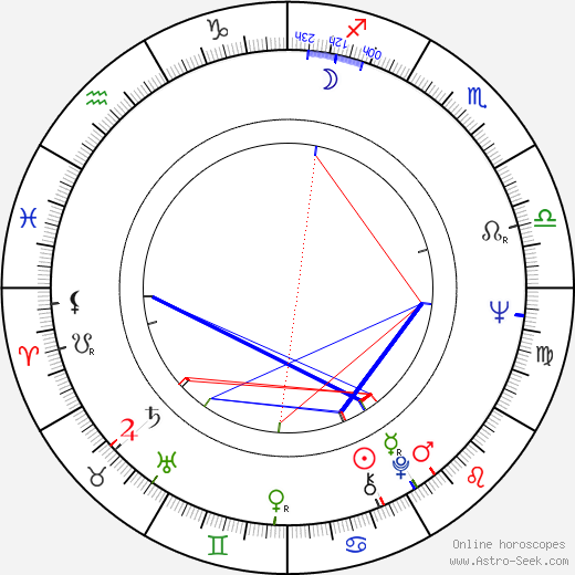 Ulf Andersson birth chart, Ulf Andersson astro natal horoscope, astrology
