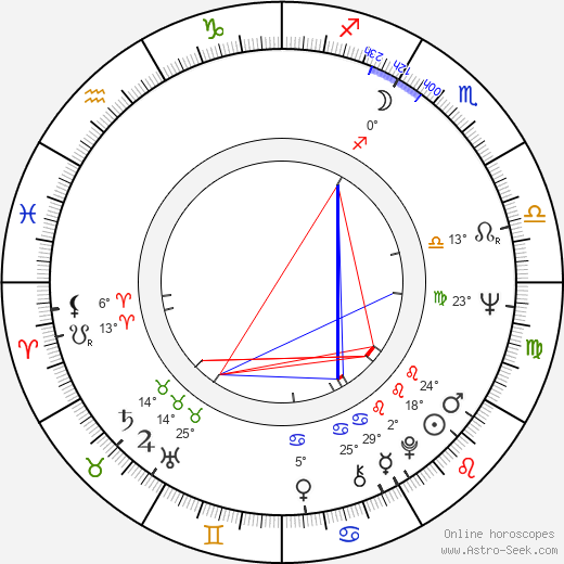 Antoine Saint-John birth chart, biography, wikipedia 2019, 2020