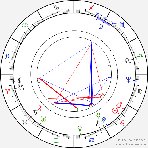 Antoine Saint-John birth chart, Antoine Saint-John astro natal horoscope, astrology