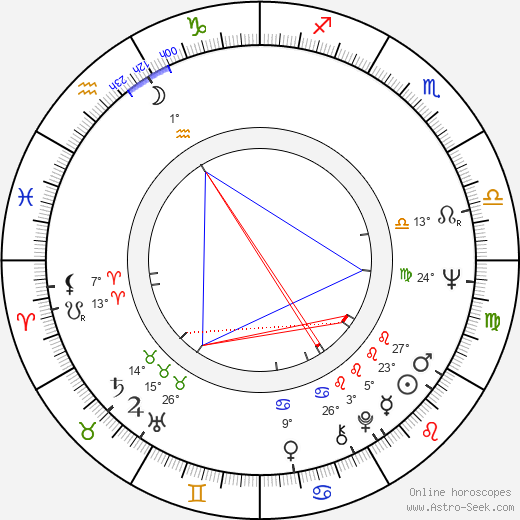 Bruce Beresford birth chart, biography, wikipedia 2019, 2020