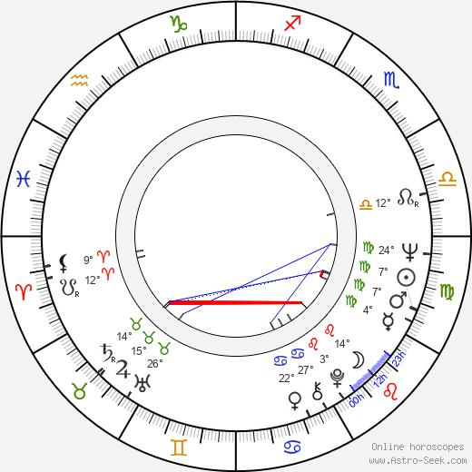 Gennadi Vasilyev birth chart, biography, wikipedia 2018, 2019