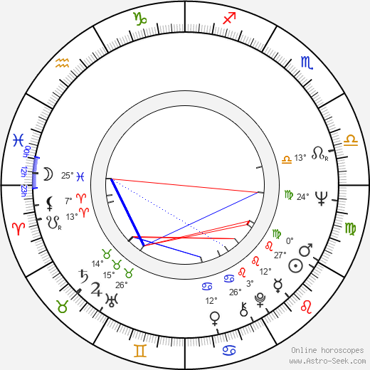 Gisaburó Sugii birth chart, biography, wikipedia 2019, 2020