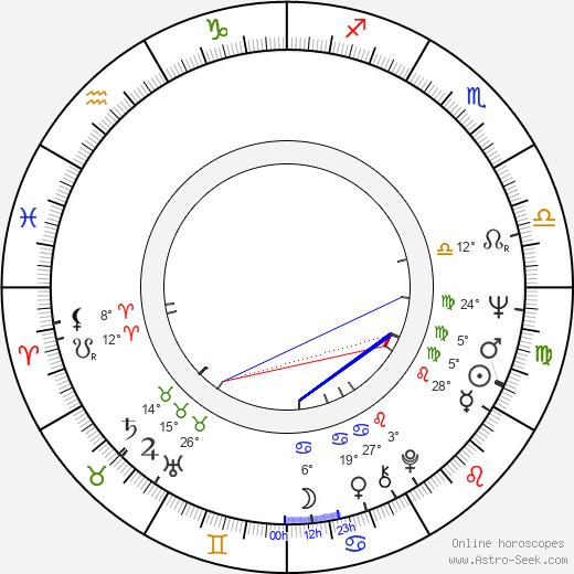 Hugo Stiglitz birth chart, biography, wikipedia 2020, 2021