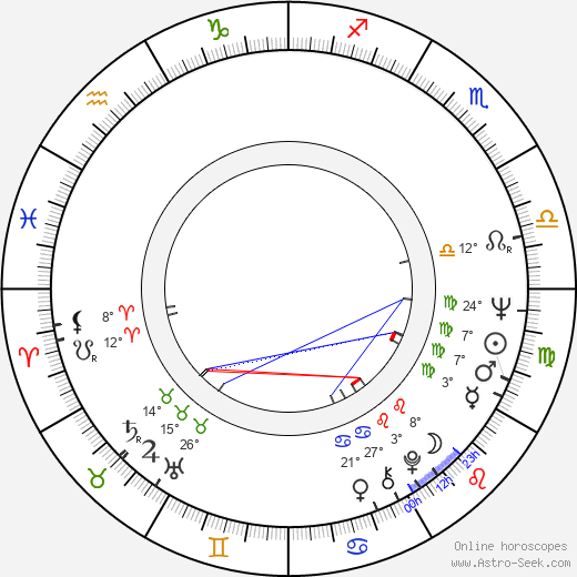 Jack Thompson birth chart, biography, wikipedia 2018, 2019