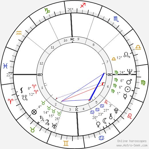 James Brady tema natale, biography, Biografia da Wikipedia 2020, 2021
